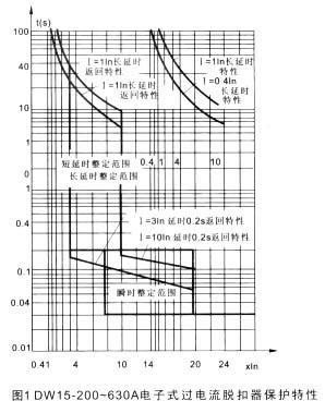 dw15断路器接线图;
